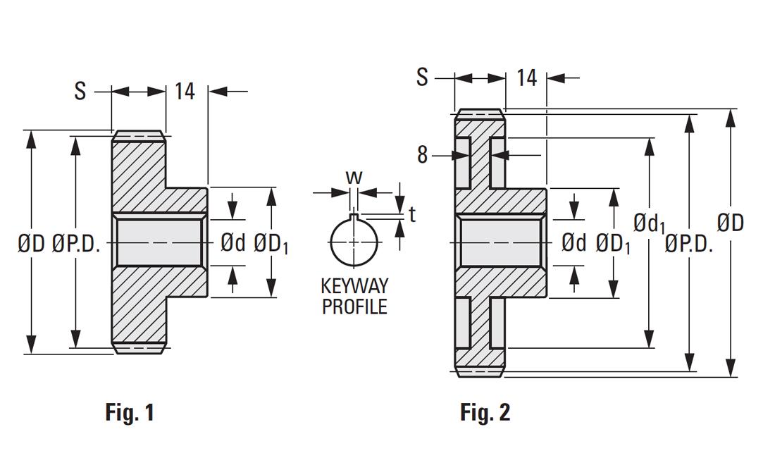 Metric Spur Gears Module 2   SDP/SI